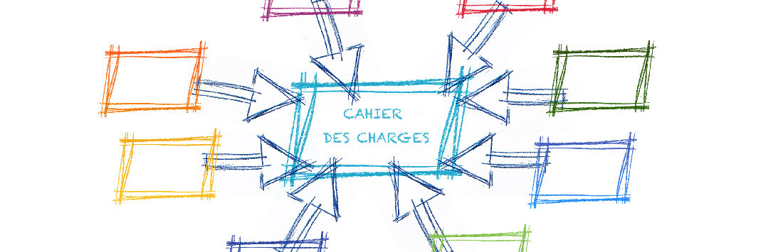 cahier-des-charges-organisation